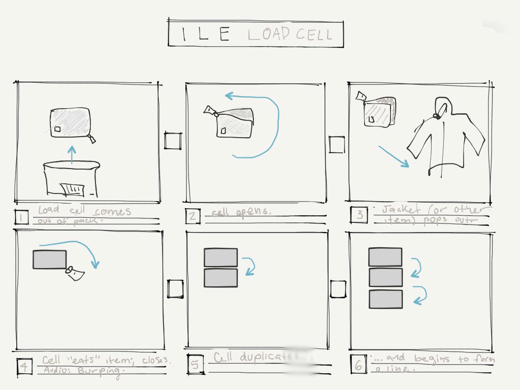 ILE_Storyboard_LoadCell-2